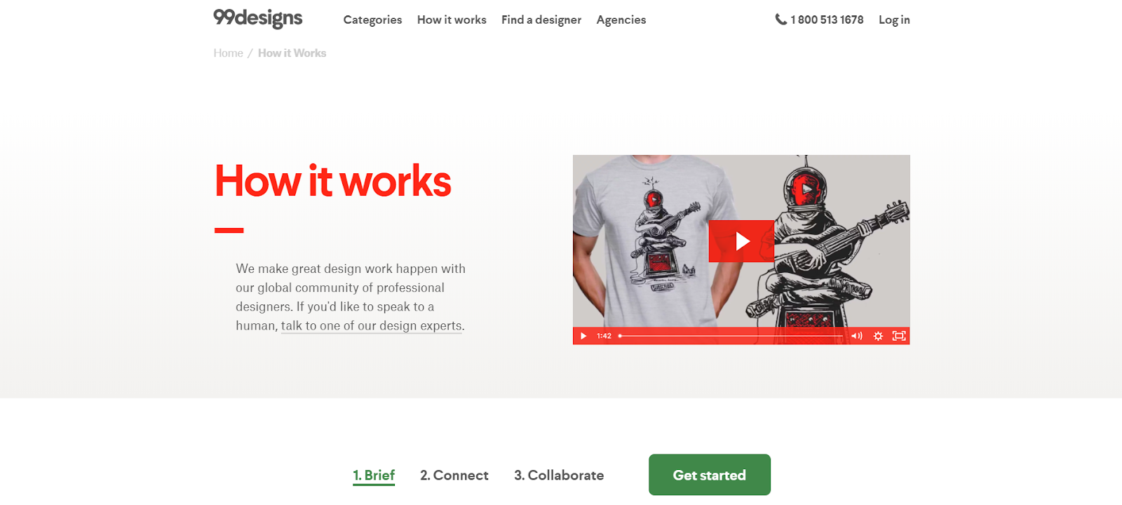 How It Works 99Designs Review