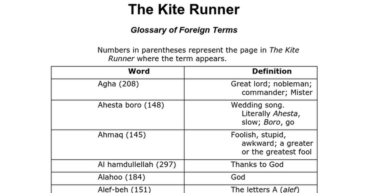 kite runner glossary kite aquatechnics biz glossary of foreign terms