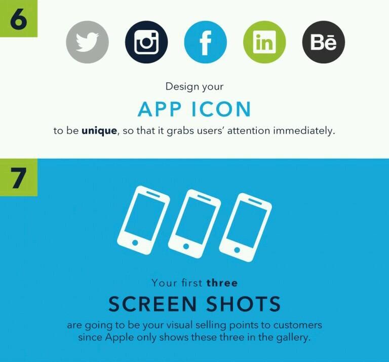 Design your App Icon unique