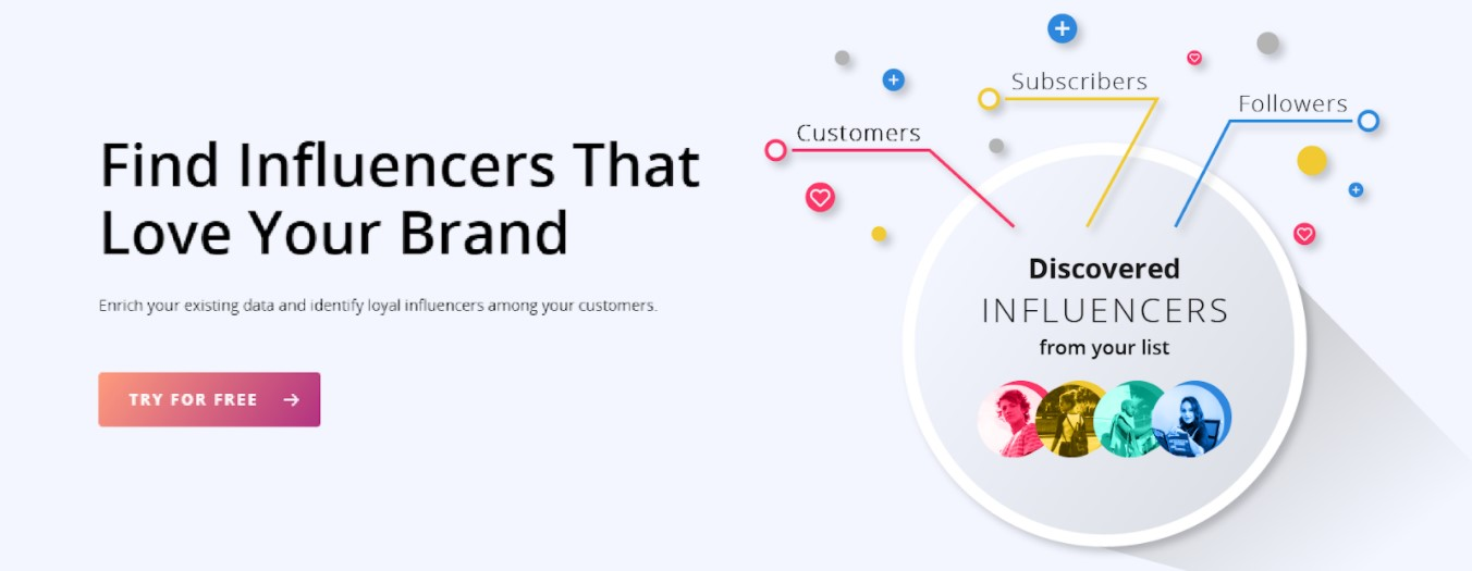 Find influencers among your customers.