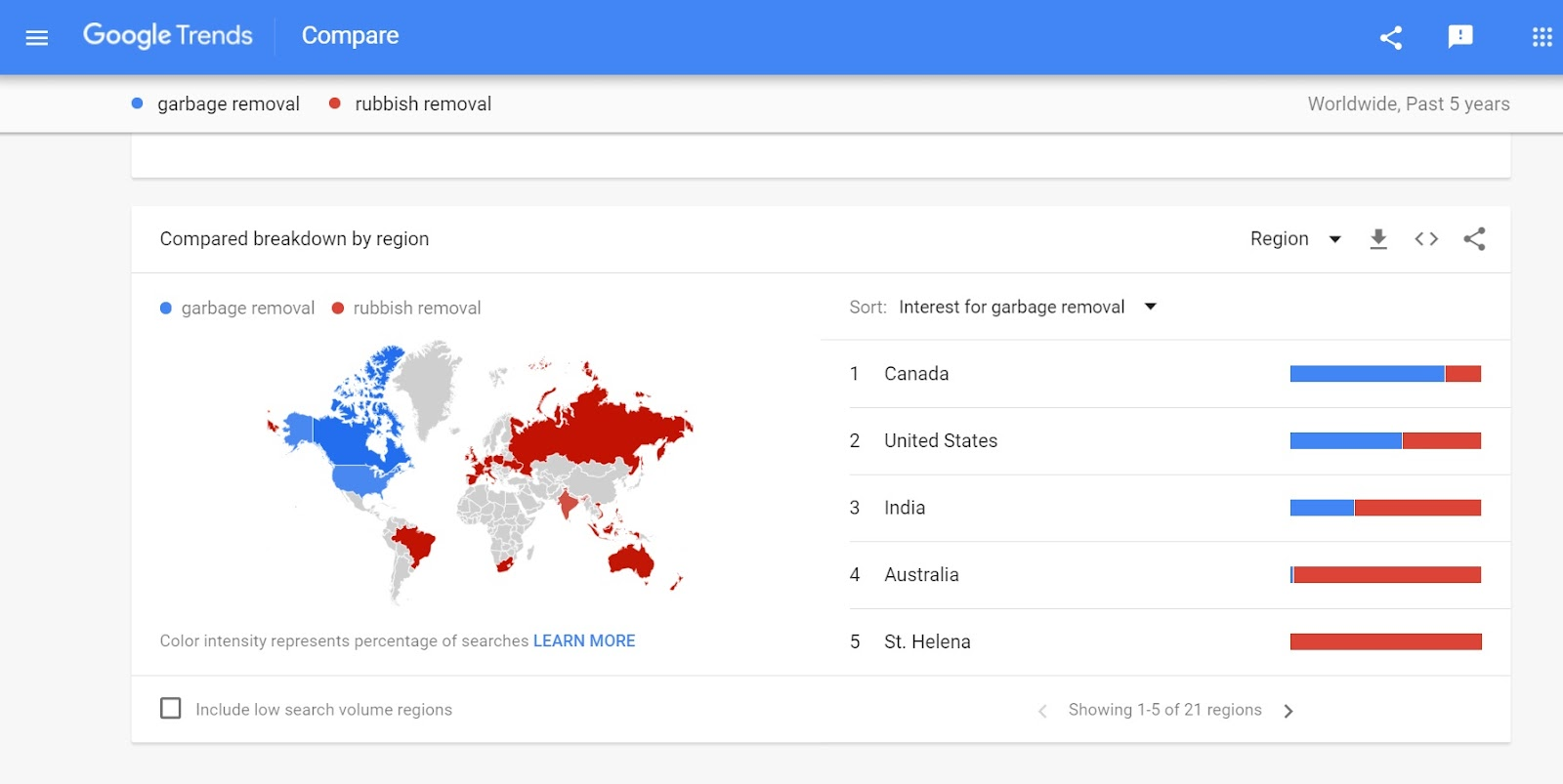 Finding Specific Keywords for a region in Google Trends