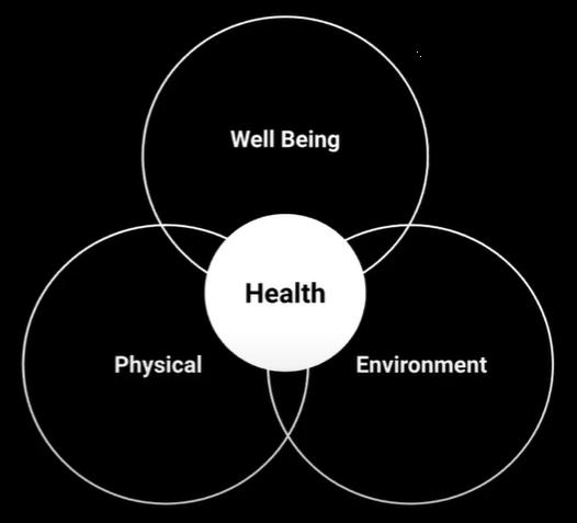 Health Centered Design