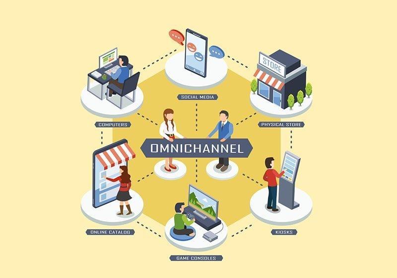 C:\Users\hp\Desktop\omni-channel-la-gi.jpg