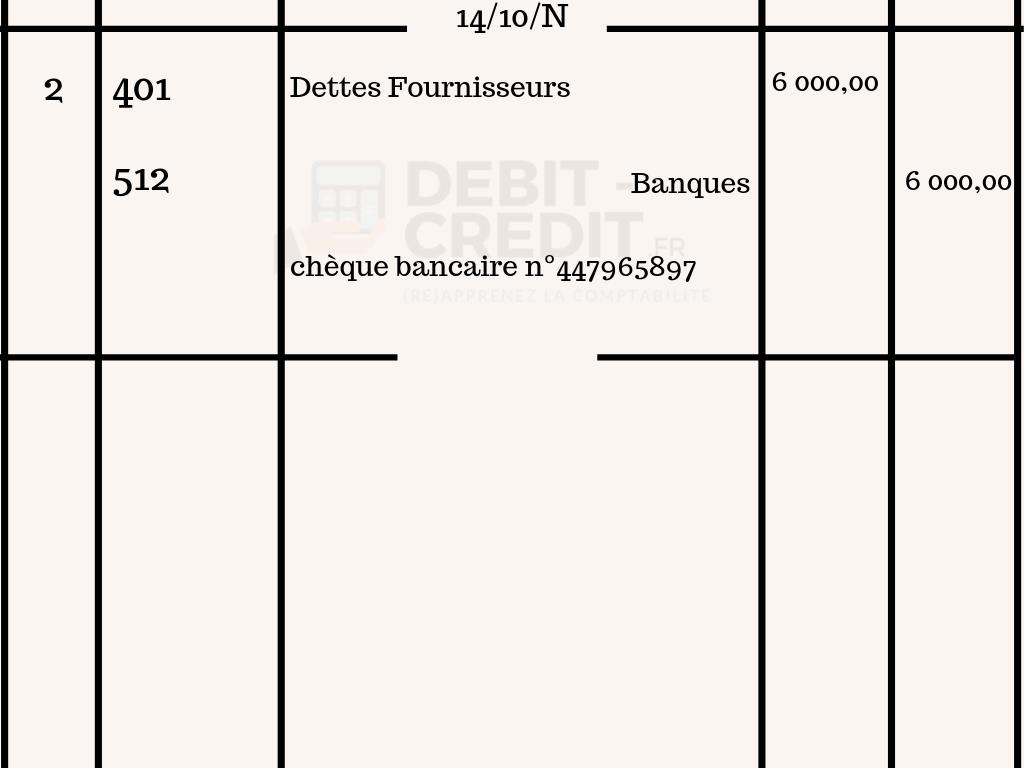 debit-credit.fr :  écritures comptables passif compte au journal