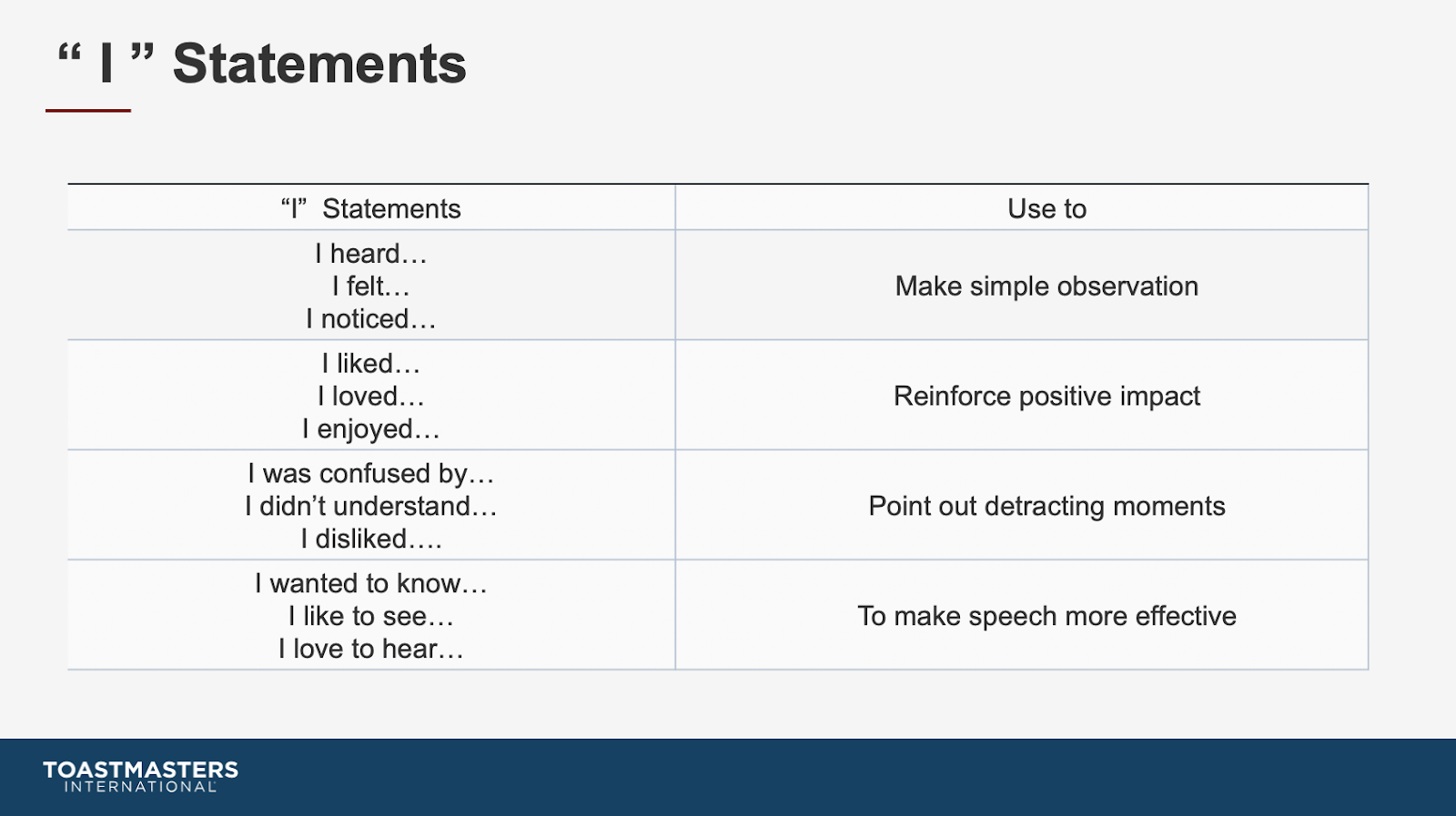 , How to Evaluate Speeches Effectively