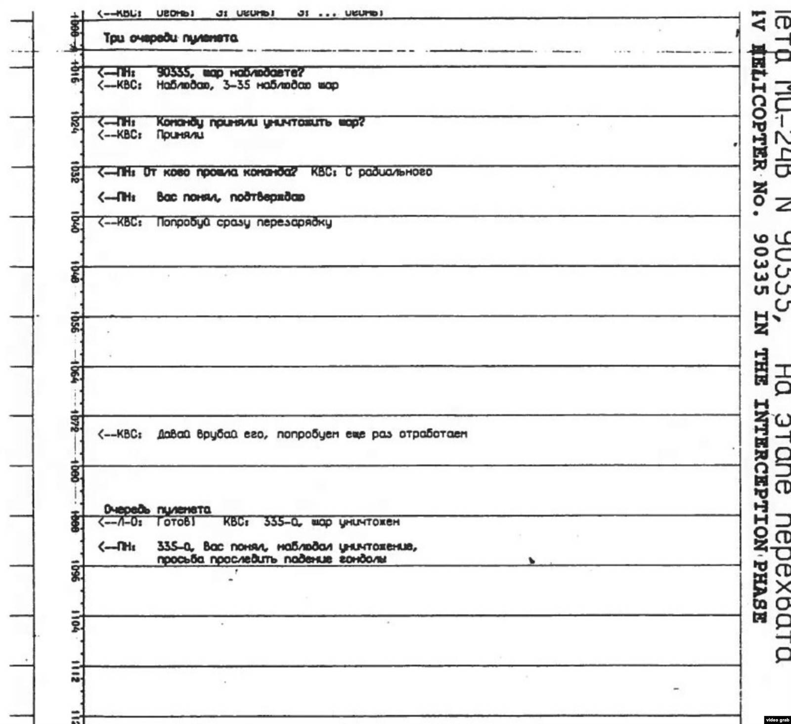 Фрагмент переговоров пилота вертолета с диспетчером. Источник: отчет МАК