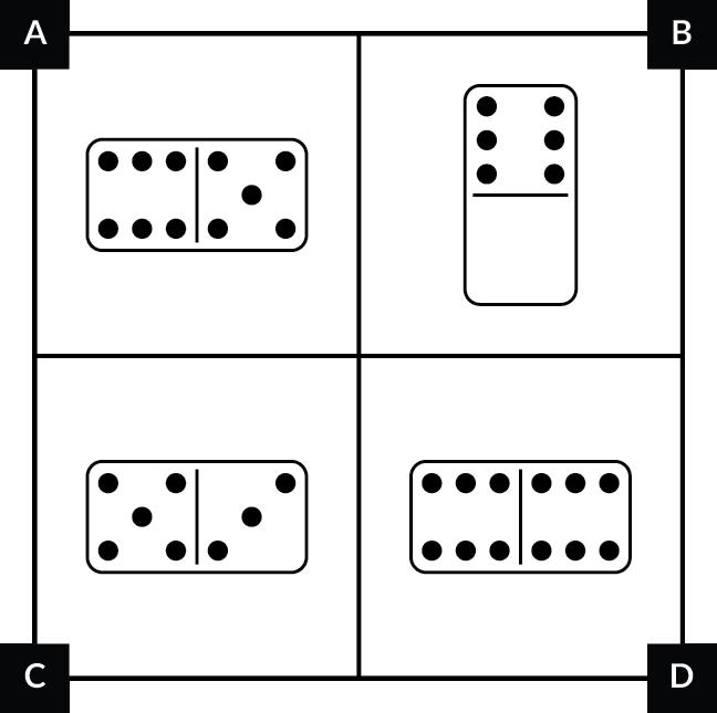 A es un dominó que muestra 6 puntos y 5 puntos. Es horizontal. B es un dominó que muestra 6 puntos y 0 puntos. Es vertical. C es un dominó que muestra 5 puntos y 3 puntos. Es horizontal. D es un dominó que muestra 6 puntos y 6 puntos. Es horizontal.