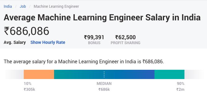 machine-learning-engineer-salary-1