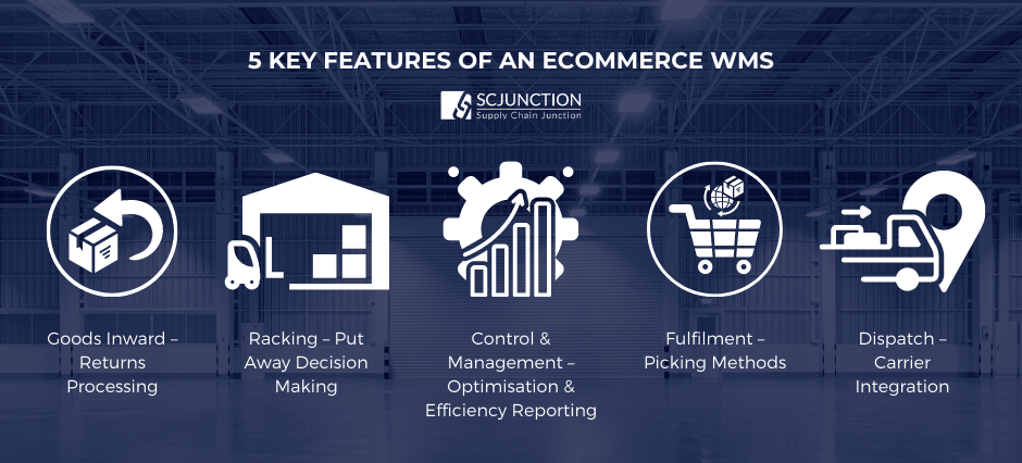 Key Features of an eCommerce WMS