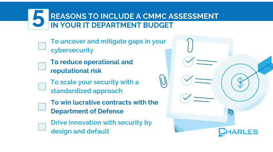 5 Reasons To Include A CMMC Assessment In Your IT Department Budget