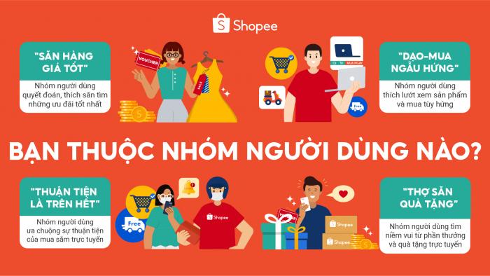01072021 - Shopee - 4 nhom khach hang Việt thuong xuyen mua sam truc tuyen