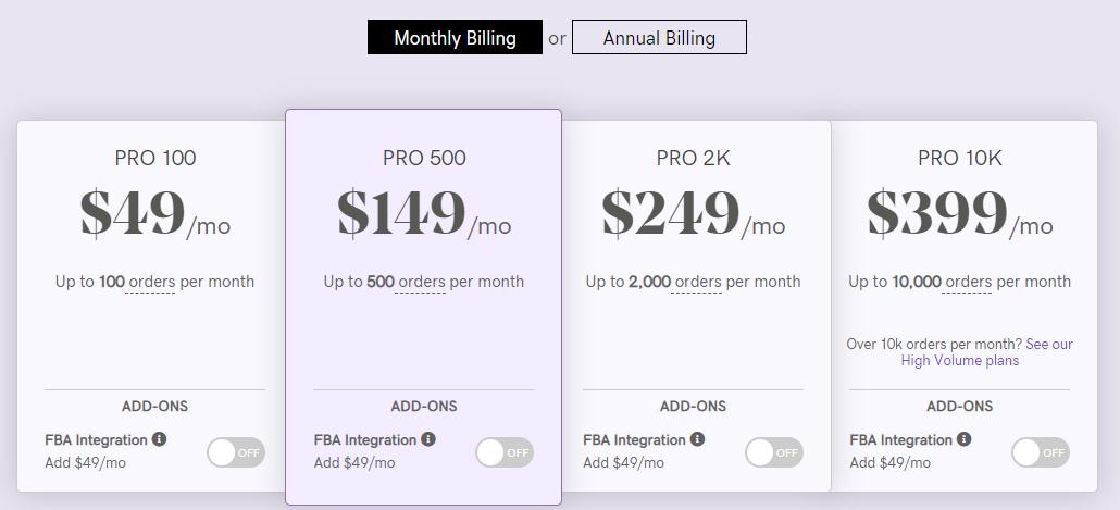 sellbrite-pricing