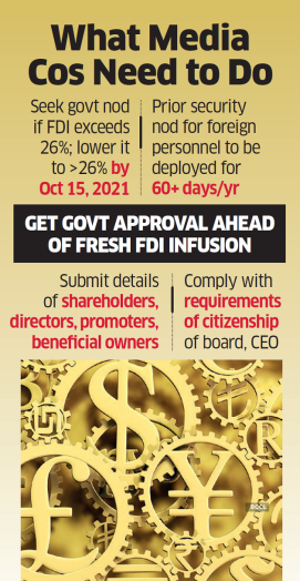 I&B Ministry asks digital news media to comply with FDI policy - The  Economic Times