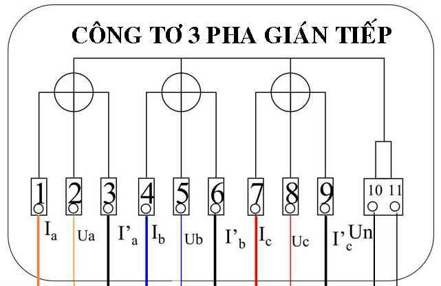 Cấu trúc điện 3 pha