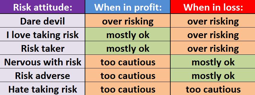 Risk balance.png