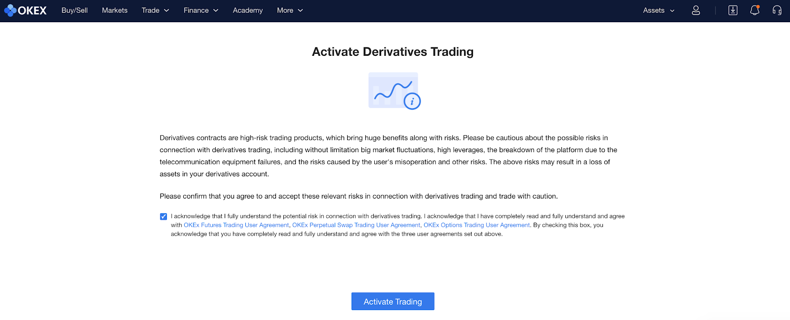 How to trade futures activation
