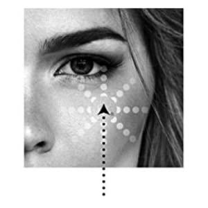 vùng mắt