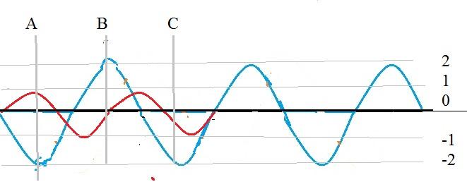 Wave 2.jpg