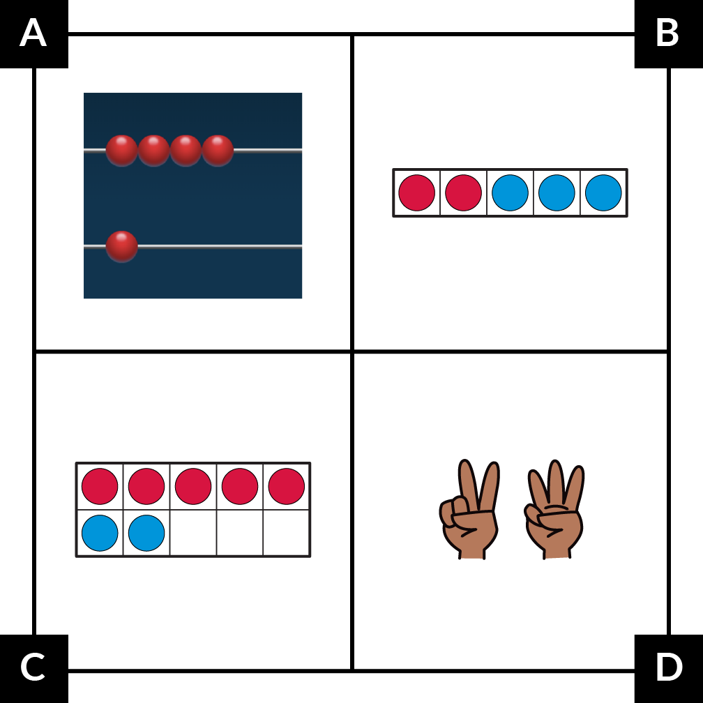 A. shows a number rack with 4 red beads on top and 1 red bead below. B. shows a 5-frame with 2 red dots and 3 blue dots. C. shows a 10-frame with 5 red dots in the top row and 2 blue dots in the bottom row. D. shows 2 hands. One holds up 2 fingers. The other holds up 3 fingers.