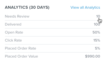 the analytics tab