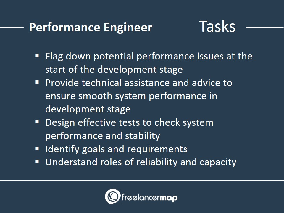 Responsibilities of a Performance Engineer