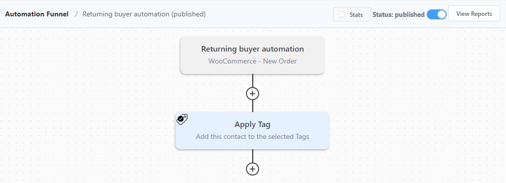woocommerce retuning buyer segment, returning buyer segmentation, woocommerce email marketing automation