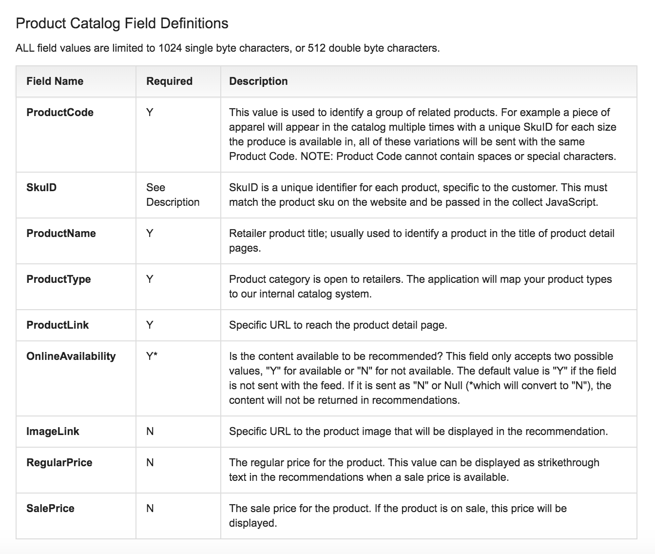 Product catalog field definitions