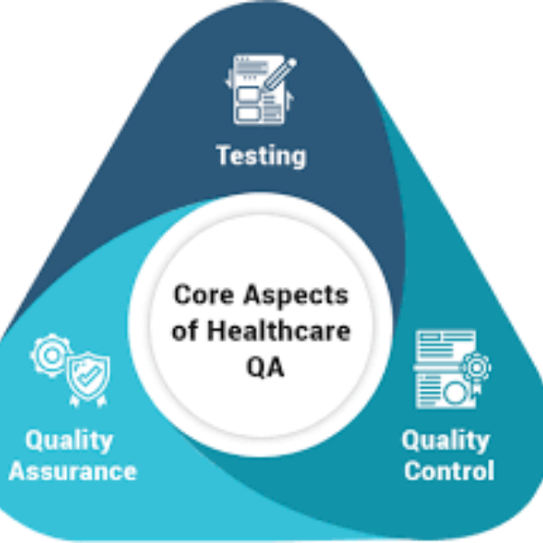quality assurance process in healthcare