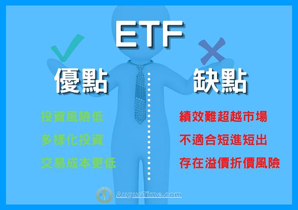 ETF優點缺點比較