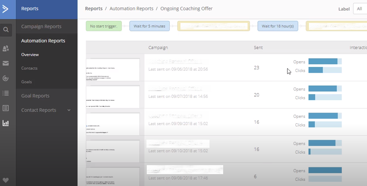 a screenshot of the automation reports on ActiveCampaign