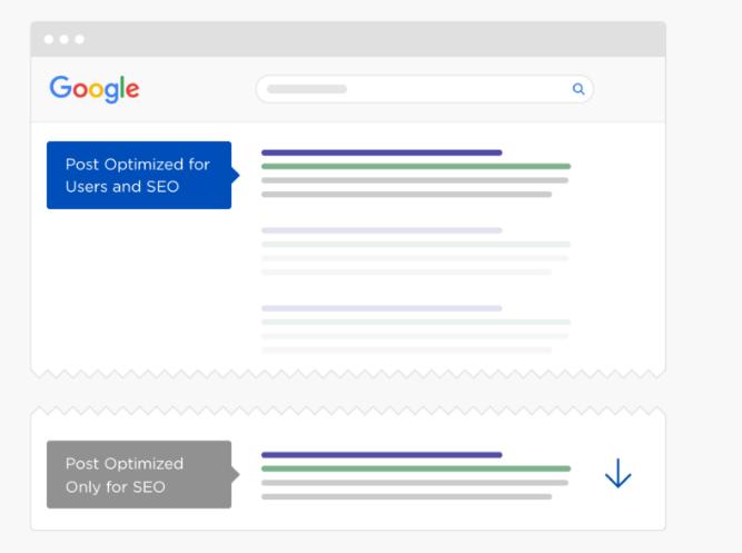 Разница в ранжировании между постом оптимизированным для пользователей и SEO и только под SEO