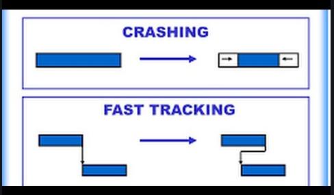 Fast Tracking and Crashing
