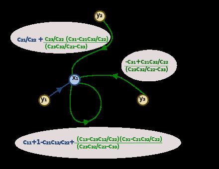 3-equations-step12.svg