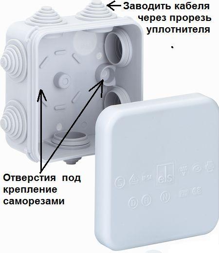 C:\Users\GUCUL\Desktop\ustanovka-nakladnoj-raspajachnoj-korobki.jpg