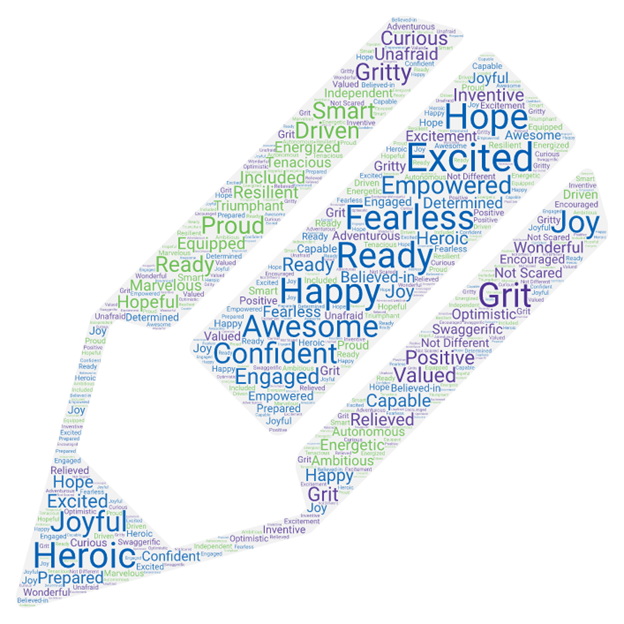 Pencil-shaped word cloud with words like joyful, excited, hopeful, curious, gritty, heroic, prepared.