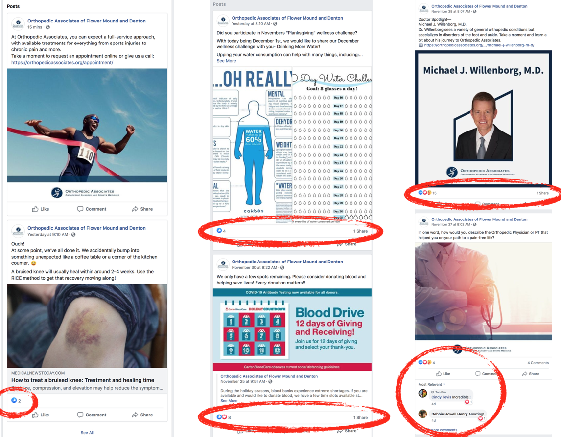 Example of Facebook engagements from an orthopedic surgeon's Facebook Page