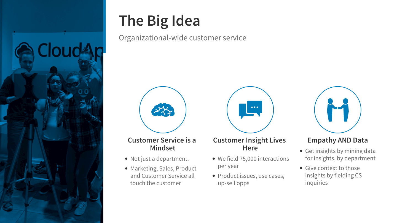 Customer Support & Success Initiatives | Official CloudApp Blog
