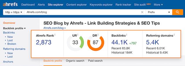 Các thông tin hữu ích về ahref backlink checker
