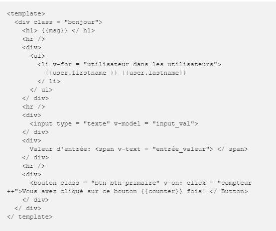 Le code complet de l'implémentation du composantHello