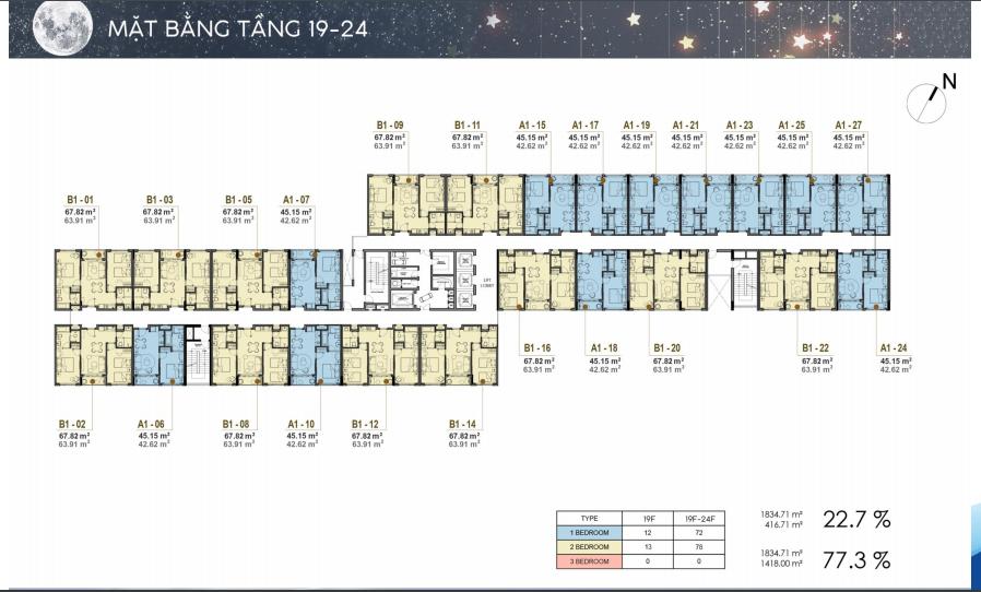 Mặt bằng điển hình tầng 19 - 24