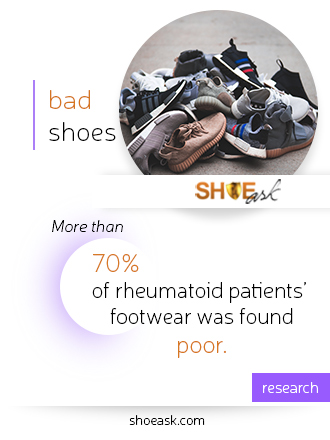 70% of Rheumatoid patients use inappropriate boots and shoes.