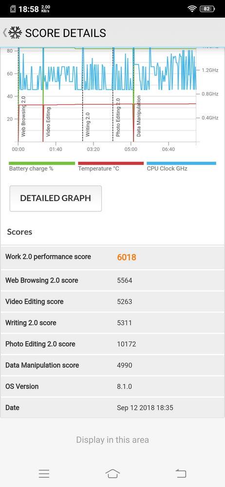 Hasil Work 2.0 Vivo V11 Pro. (Foto: Kristian)