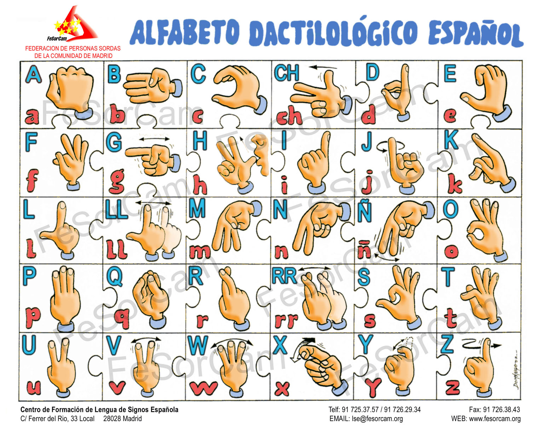 alfabeto-para-sordomudos.jpg