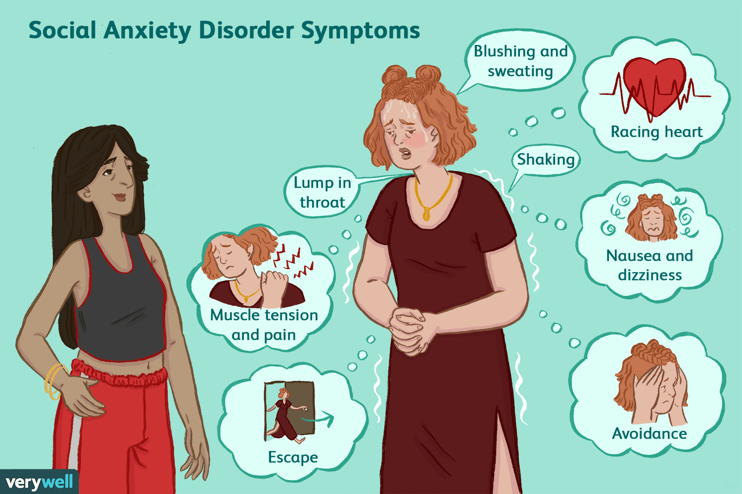 Symptoms and Diagnosis of Social Anxiety Disorder