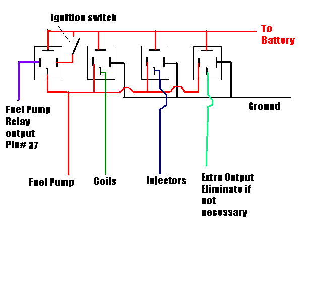 daisy chain schematic wiring cat 5 wiring diagram for daisy chain #10