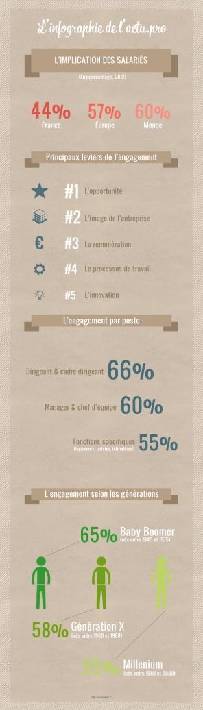infographie_septembre
