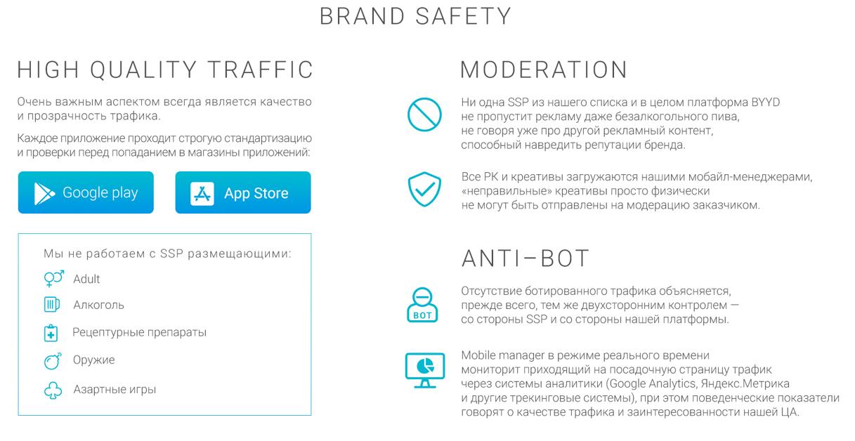 Brand Safety в рекламе