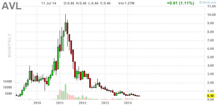 chart.ashx.png