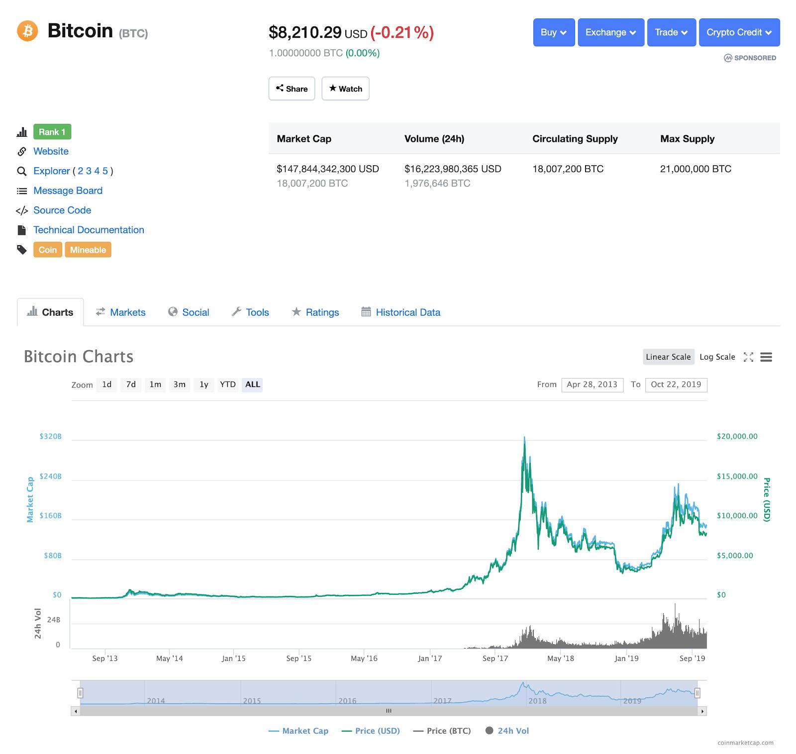 0 15 bitcoins for dummies eibar vs las palmas betting tips