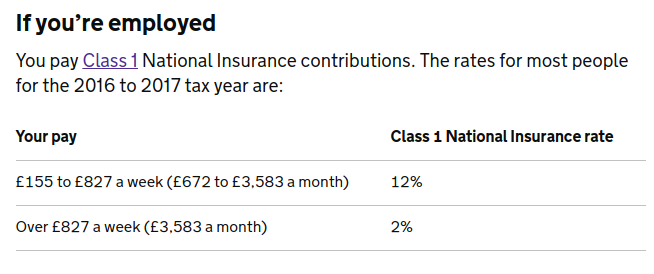 National Insurance marginal rates.png